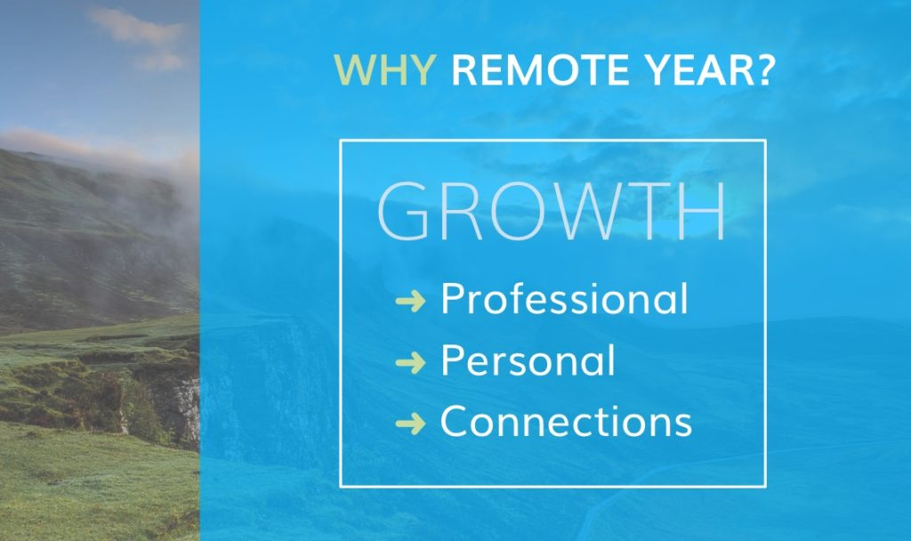 Remote Year Presentation Slide
